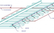 Rail Switch Heater