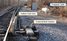 Propane railroad Switch Heater